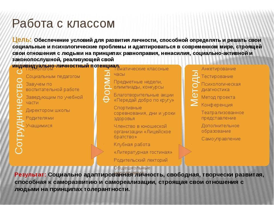 Работа с классом Цель: Обеспечение условий для развития личности, способной о...