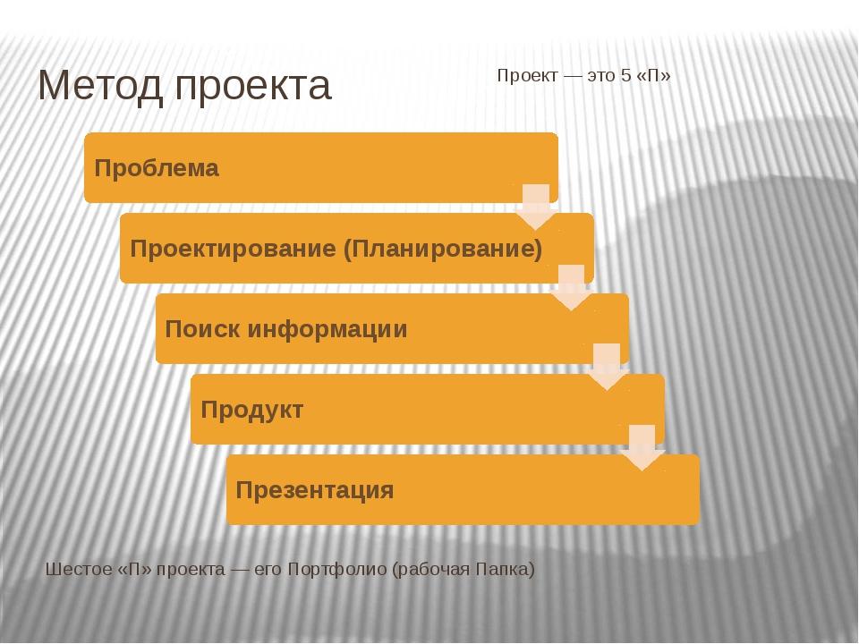 Метод проекта Проект — это 5 «П» Шестое «П» проекта — его Портфолио (рабочая...