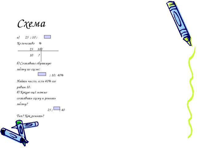 Схема а) 25 ; 10 ; Количество % 25 100 10 ? б) Составьте обратную задачу по...