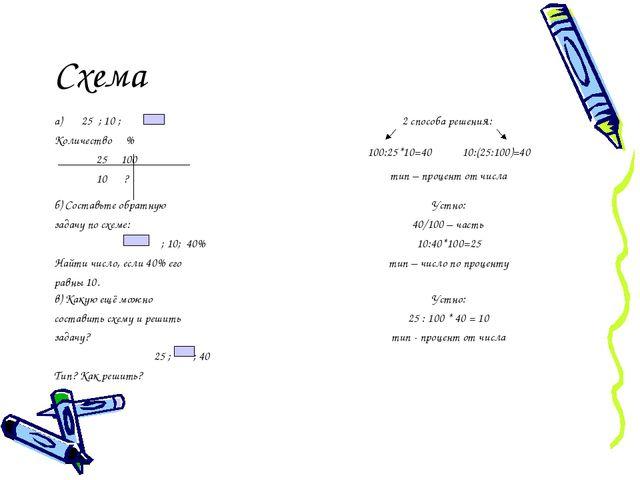 Схема а) 25 ; 10 ; Количество % 25 100 10 ?2 способа решения: 100:25*10=40 1...