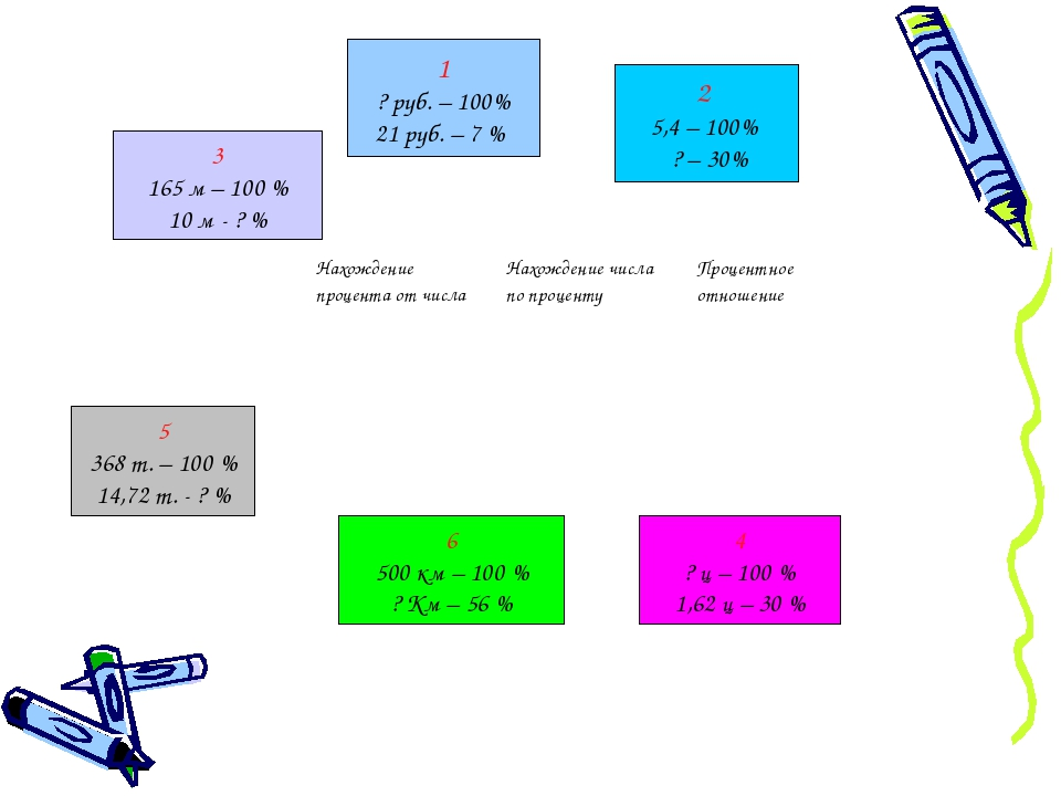 1 ? руб. – 100% 21 руб. – 7 % 2 5,4 – 100% ? – 30% 5 368 т. – 100 % 14,72 т....