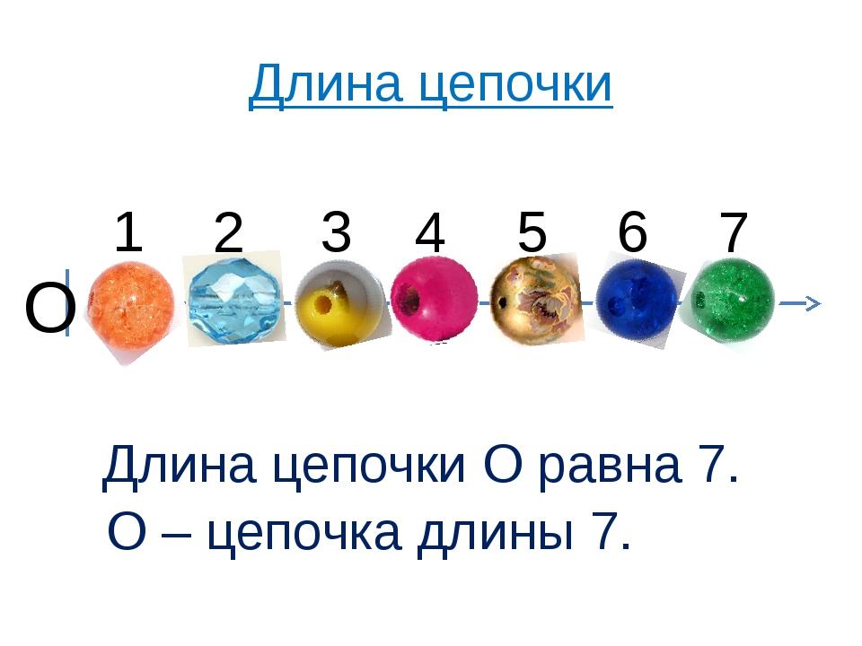 Длина цепочки О 1 3 4 5 6 7 2 Длина цепочки О равна 7. О – цепочка длины 7.