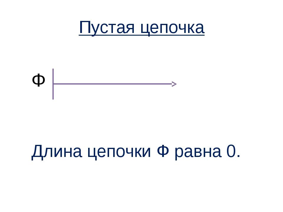 Пустая цепочка Ф Длина цепочки Ф равна 0.