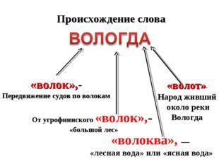 «волок»,- Передвижение судов по волокам Происхождение слова От угрофиннского