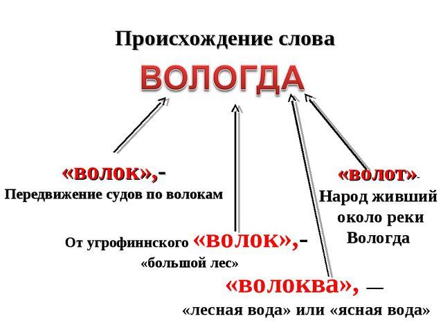 «волок»,- Передвижение судов по волокам Происхождение слова От угрофиннского...