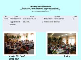 Тематическое планирование (на основе курса «Введение в школьную жизнь») Обозн
