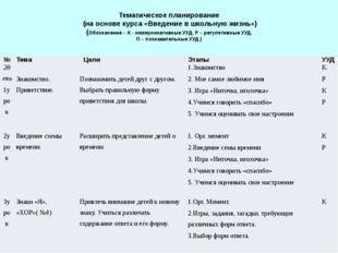 Тематическое планирование (на основе курса «Введение в школьную жизнь») (Обо