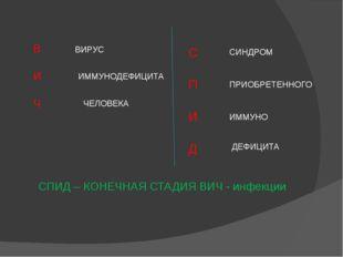 В И Ч ВИРУС ИММУНОДЕФИЦИТА ЧЕЛОВЕКА С П И Д СИНДРОМ ПРИОБРЕТЕННОГО ИММУНО ДЕФ