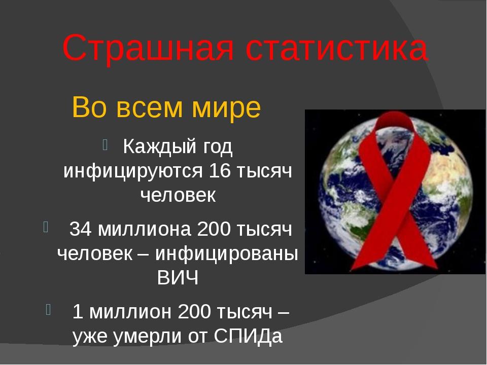 Страшная статистика Во всем мире Каждый год инфицируются 16 тысяч человек 34...
