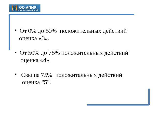 От 0% до 50% положительных действий оценка «3». От 50% до 75% положительных...