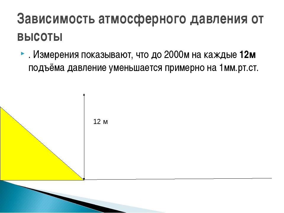 Зависимость атмосферного давления от высоты . Измерения показывают, что до 20...