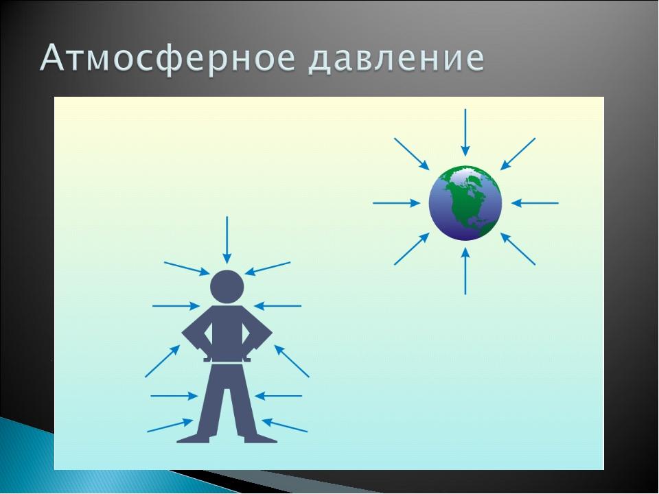 """Рожкова С.Н. Урок """"Атмосферное давление"""""""