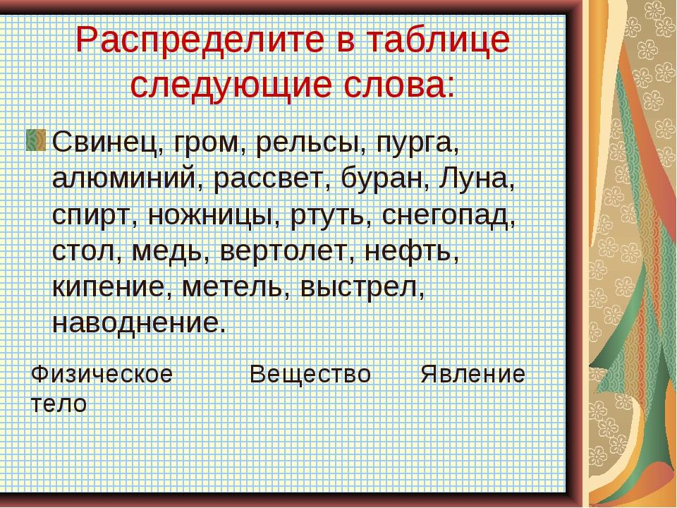 Распределите в таблице следующие слова: Свинец, гром, рельсы, пурга, алюминий...