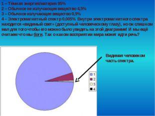 1 – Тёмная энергия/материя 95% 2 – Обычное не излучающее вещество 4,5% 3 – Об