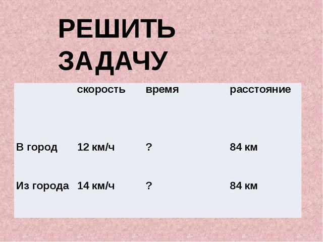 РЕШИТЬ ЗАДАЧУ № 4 стр 263 скорость время расстояние В город 12 км/ч ? 84 км И...