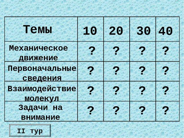II тур Темы 10 20 30 40 Механическоедвижение Первоначальные сведения Взаимоде...