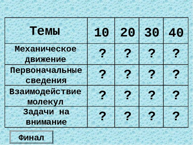 Финал Темы 10 20 30 40 Механическое движение Первоначальные сведения Взаимоде...