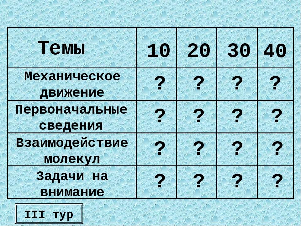 III тур Темы 10 20 30 40 Механическое движение Первоначальные сведения Взаимо...
