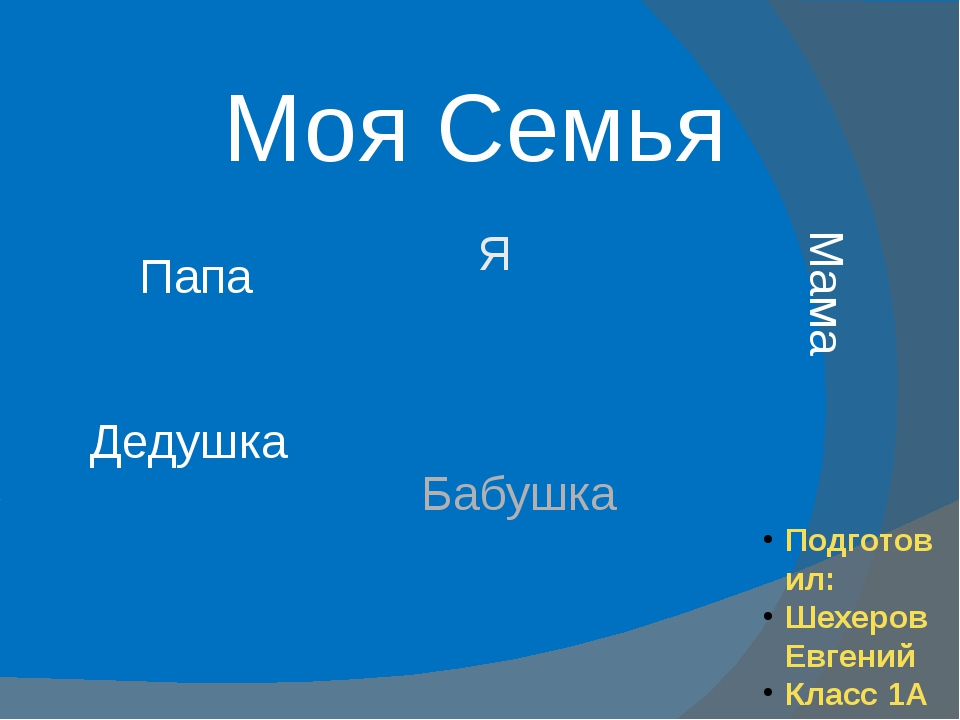 Подготовил: Шехеров Евгений Класс 1А Папа Моя Семья Я Мама Дедушка Бабушка