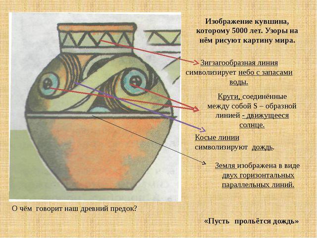 «Пусть прольётся дождь» Изображение кувшина, которому 5000 лет. Узоры на нём...
