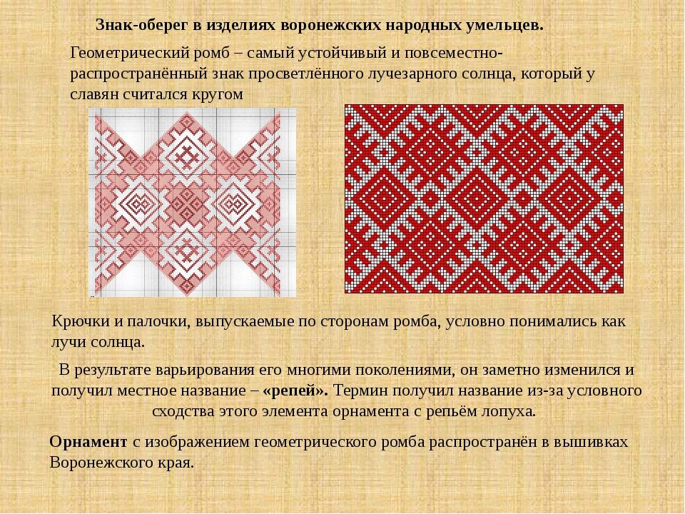 Знак-оберег в изделиях воронежских народных умельцев. Геометрический ромб – с...