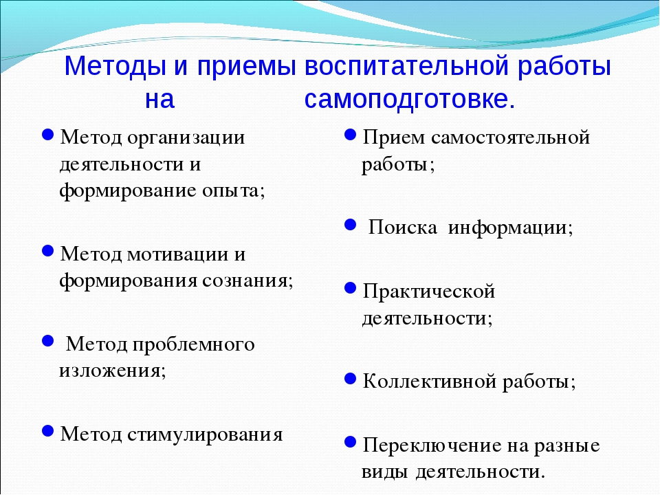 Методы и приемы воспитательной работы на самоподготовке. Метод организации д...
