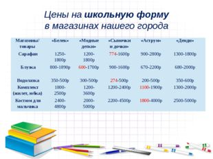 Цены на школьную форму в магазинах нашего города Магазины/ товары «Белек» «Мо