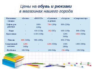 Цены на обувь и рюкзаки в магазинах нашего города Магазины/ товары «Белек» «В