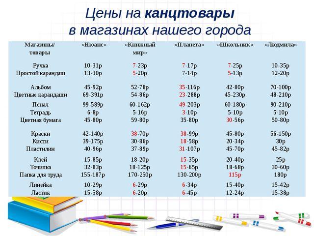 Цены на канцтовары в магазинах нашего города Магазины/ товары «Нюанс» «Книжны...
