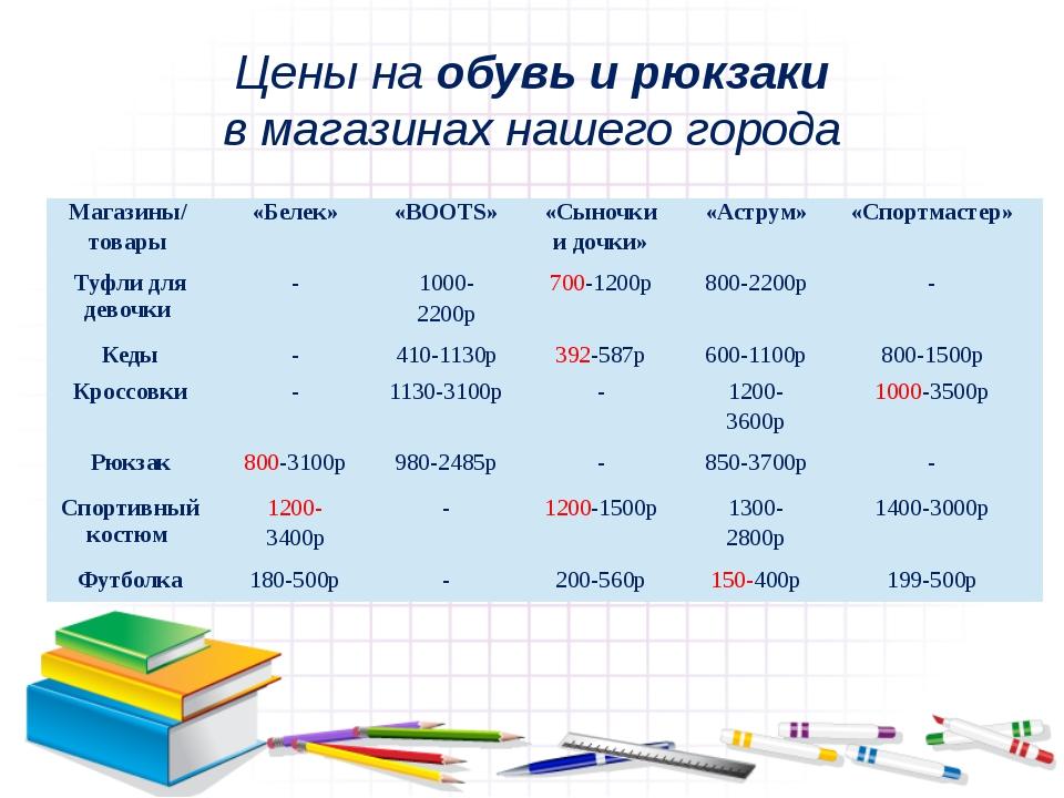 Цены на обувь и рюкзаки в магазинах нашего города Магазины/ товары «Белек» «В...