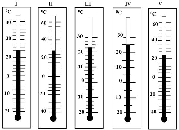 шкалы термометров.png