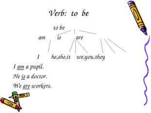 Verb: to be to be am is are I he,she,it we,you,they I am a pupil. He is a doc