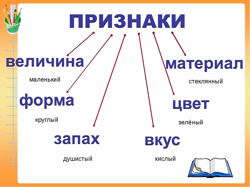 Признаки к слову рисунок