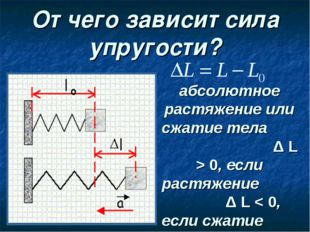 От чего зависит сила упругости? абсолютное растяжение или сжатие тела Δ L > 0