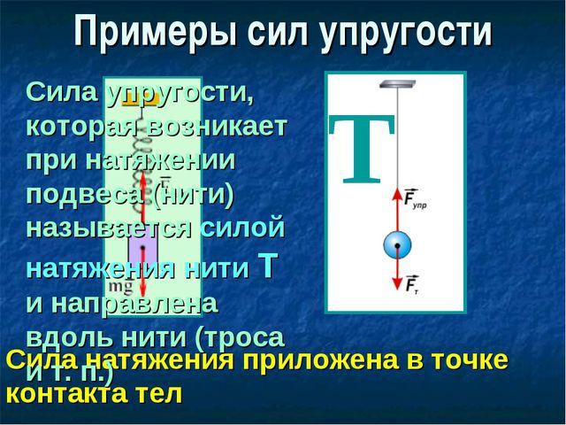 Примеры сил упругости Сила натяжения приложена в точке контакта тел Сила упру...