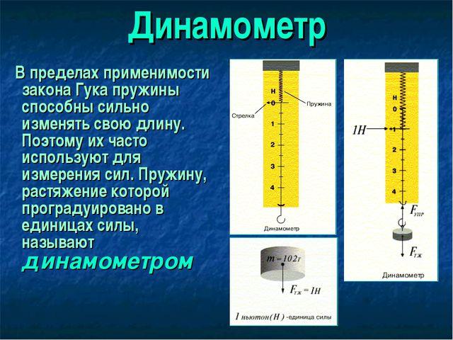 Динамометр В пределах применимости закона Гука пружины способны сильно изменя...