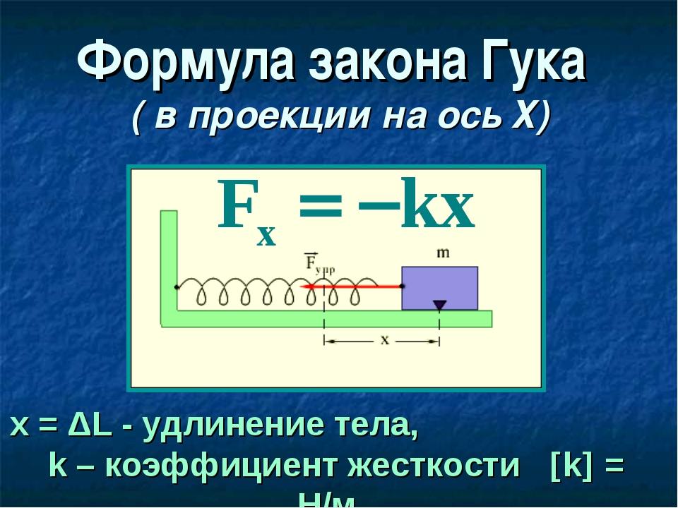 Формула закона Гука ( в проекции на ось Х) х = ΔL - удлинение тела, k – коэфф...