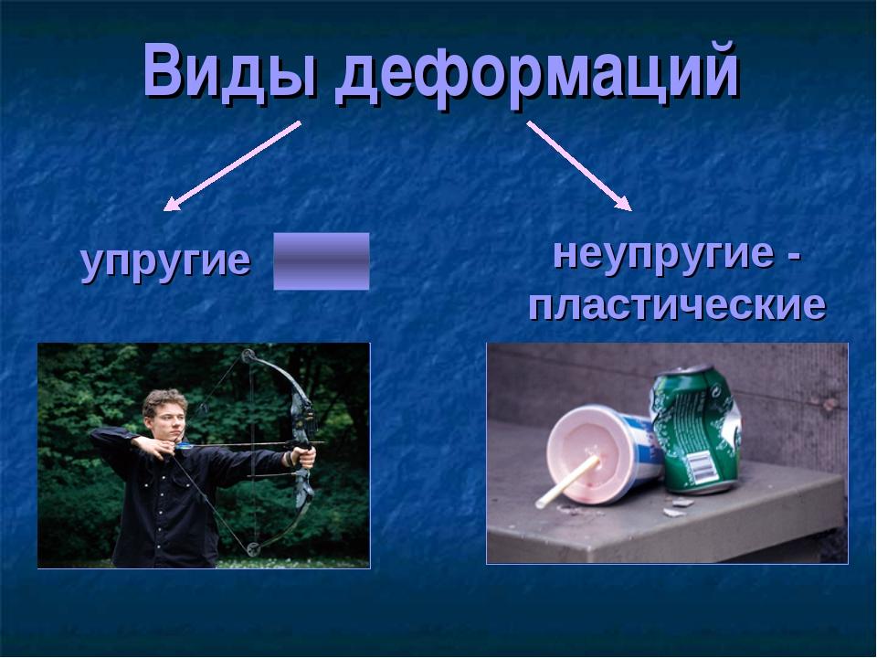 Виды деформаций упругие неупругие - пластические