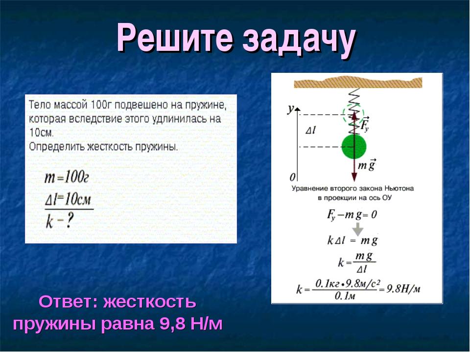 Решите задачу Ответ: жесткость пружины равна 9,8 Н/м