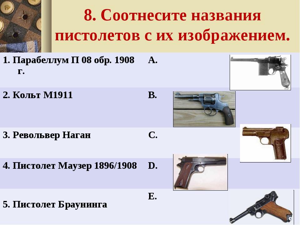 8. Соотнесите названия пистолетов с их изображением. 1. Парабеллум П 08 обр....