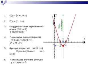 Ось симметрии D(y) = (- ∞; +∞) E(y) = (-1; +∞) Координаты точек пересечения с