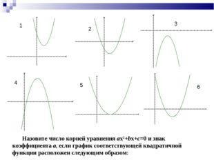 1 2 3 4 5 6 Назовите число корней уравнения ax2+bx+c=0 и знак коэффициента а,