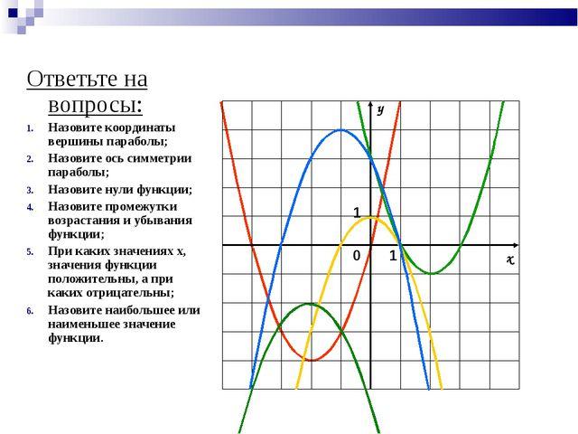 Ответьте на вопросы: Назовите координаты вершины параболы; Назовите ось симме...