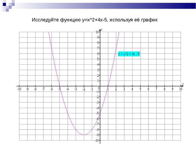 Исследуйте функцию у=x^2+4x-5, используя её график