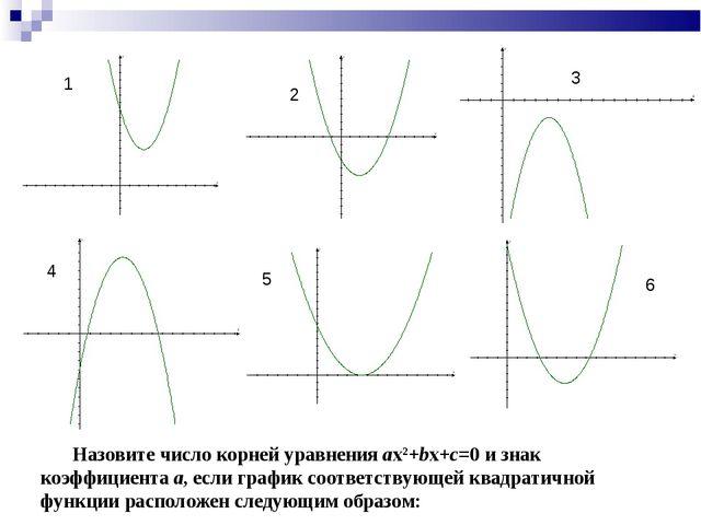 1 2 3 4 5 6 Назовите число корней уравнения ax2+bx+c=0 и знак коэффициента а,...