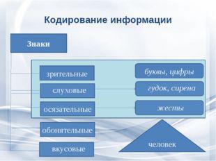 Кодирование информации человек