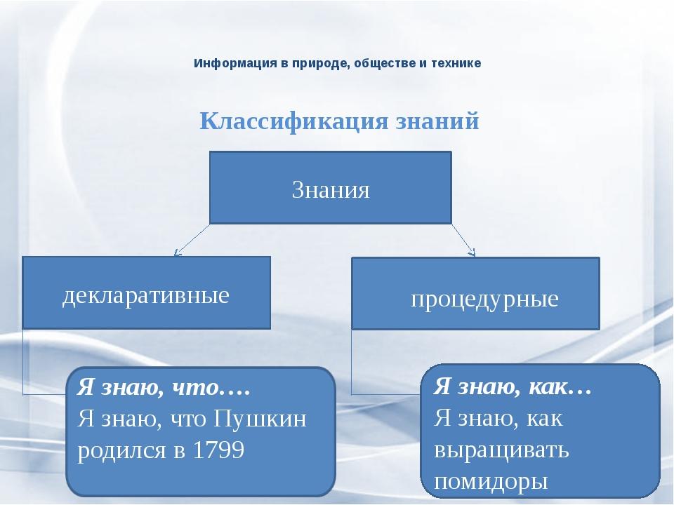 Информация в природе, обществе и технике Классификация знаний
