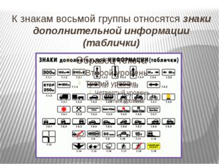 К знакам восьмой группы относятся знаки дополнительной информации (таблички)