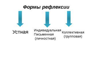 Формы рефлексии Индивидуальная Письменная (личностная) Коллективная (группова