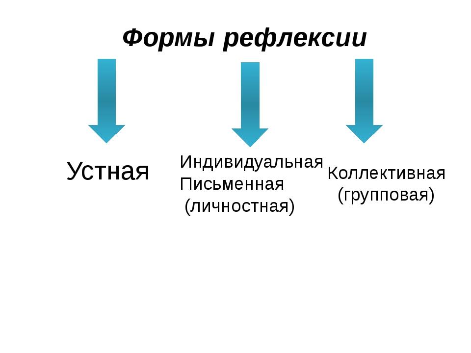 Формы рефлексии Индивидуальная Письменная (личностная) Коллективная (группова...